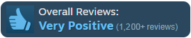 Steam Reviews: Very Positive